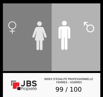 indicateurs-egalite-professionnelle-2020-1